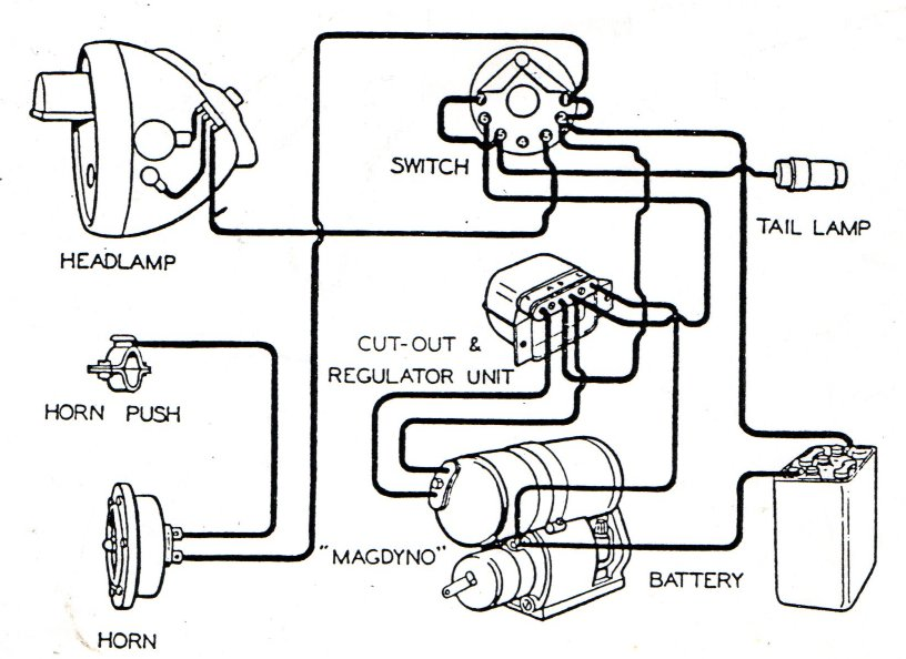 simple motorcycle wiring diagram 2005 dodge ram stereo electrical system click to enlarge