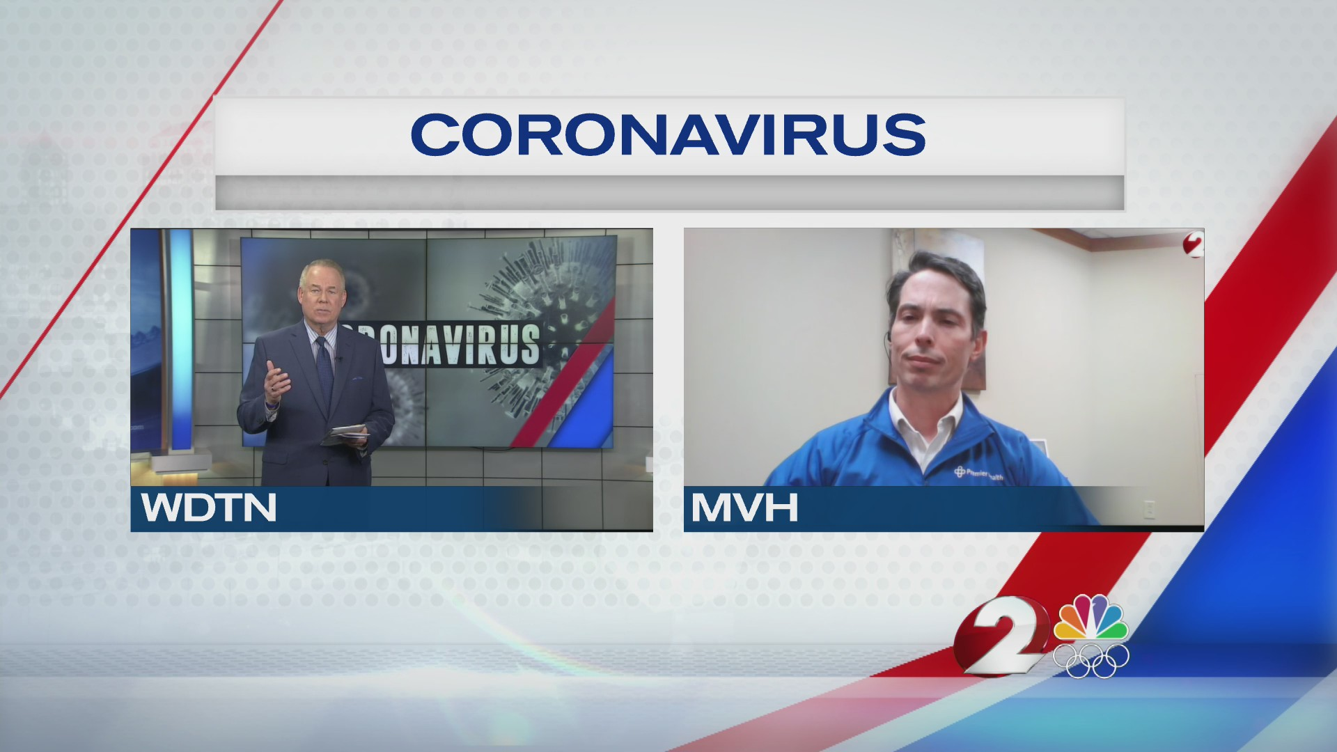 Lessons learned about coronavirus