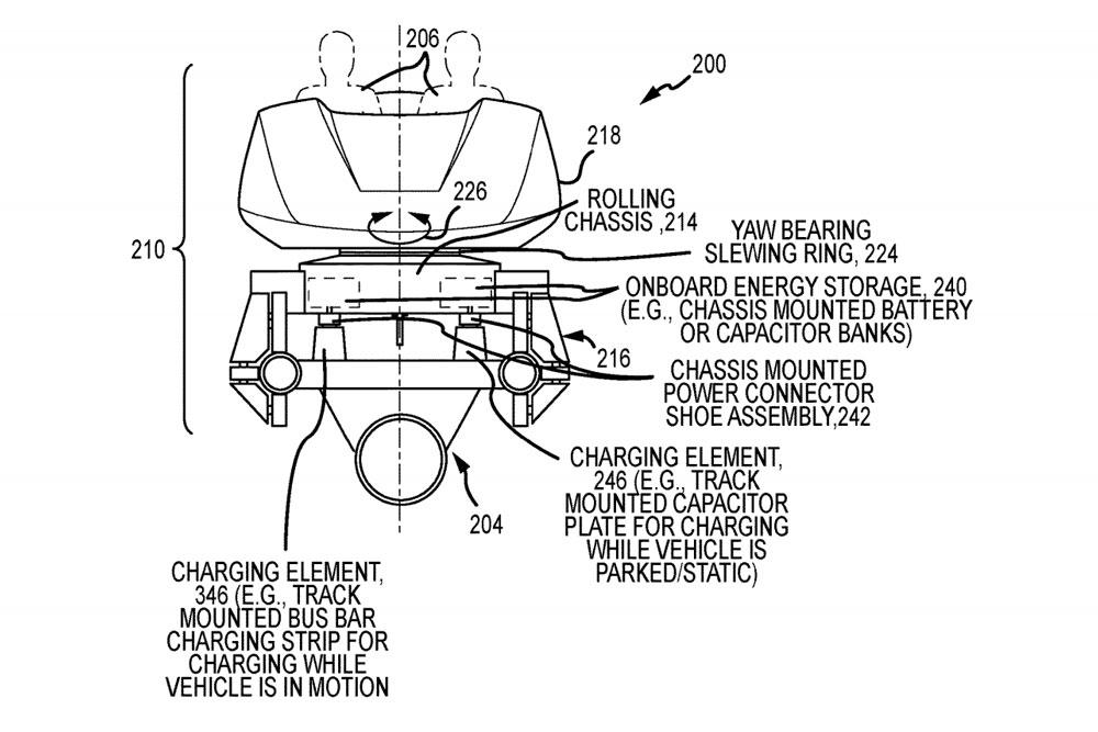 Disney Develops New Rotating Roller Coaster Ride Vehicle