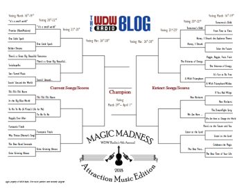 Magci Madness Round 2 Bracket - property of WDW Radio