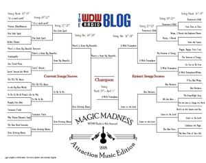 WDW Radio Magic Madness Finals Bracket
