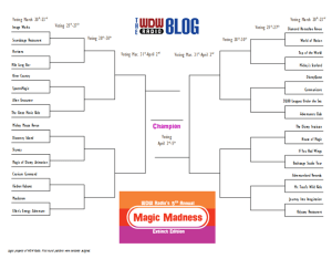 The 5th Annual WDW Radio Magic Madness Bracket is Here! - WDW