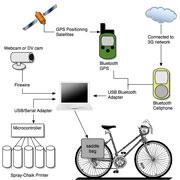 sq-bikesagainstbush[1].jpg