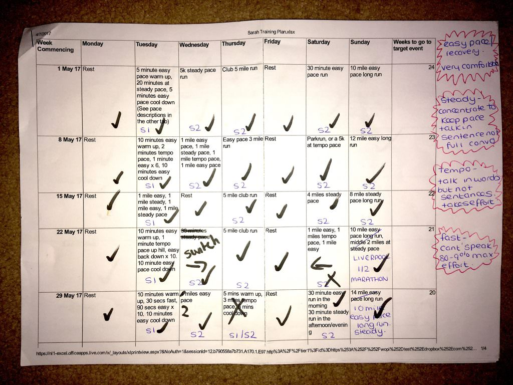 client Sara's personalised running training plan