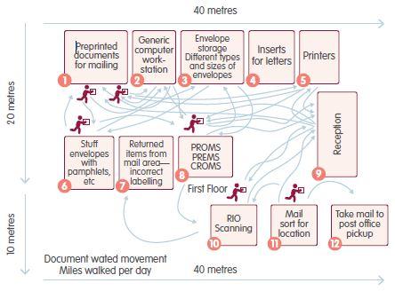 Amazing Bmw Wiring Diagram Spaghetti Wiring Diagrams Lol Wiring Cloud Venetioscosaoduqqnet