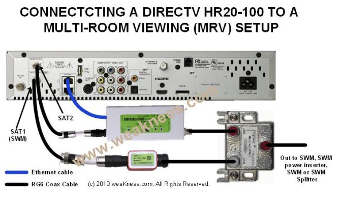 Wiring diagram directv whole home dvr home wiring and electrical wiring diagram directv whole home dvr satellite tv hd dvr multi dish wiring diagram asfbconference2016 Image collections