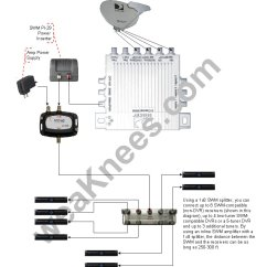 Directv Dvr Wiring Diagram Tbx Tone Control Swm Diagrams And Resources A With Inline Amplifier