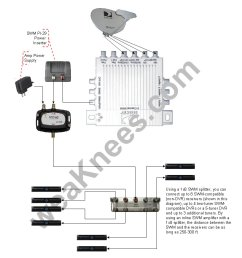 directv swm wiring diagrams and resources direct tv hd wiring diagram direct tv home wiring [ 816 x 1056 Pixel ]