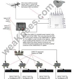 directv swm wiring diagrams and resources direct tv swm connection diagram direct tv wiring schematic [ 816 x 1056 Pixel ]