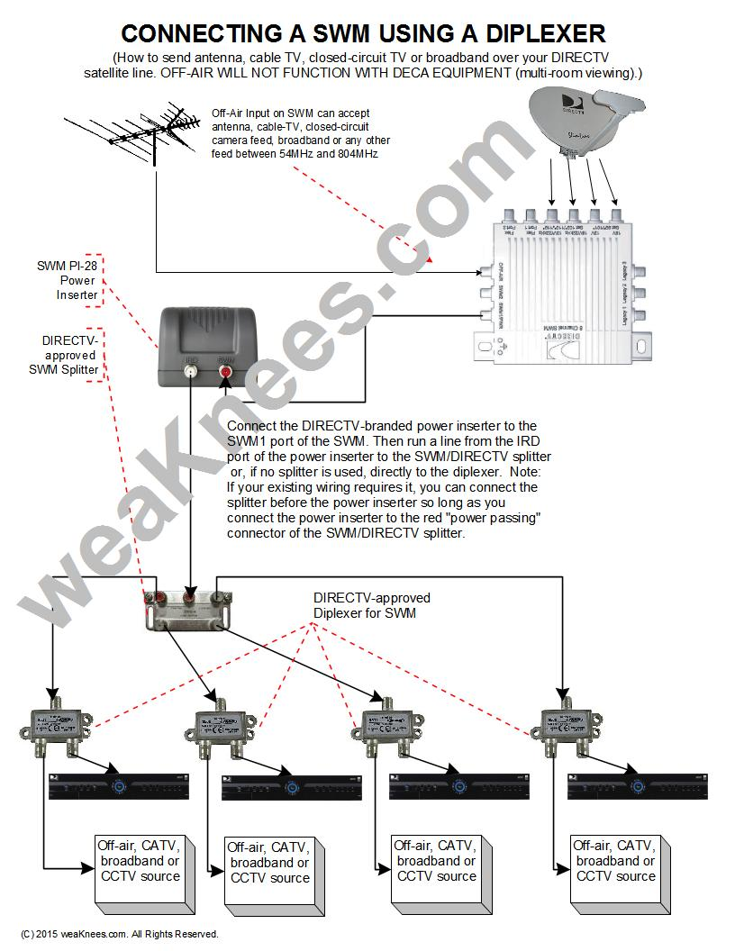 medium resolution of wiring a swm with diplexers for off air antenna or cctv signal
