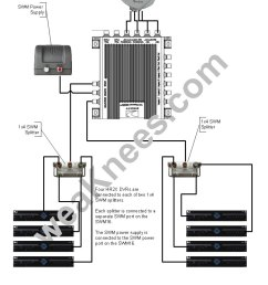 directv hdtv wiring diagram wiring diagram host directv swm wiring diagrams and resources directv hdtv wiring [ 793 x 1122 Pixel ]
