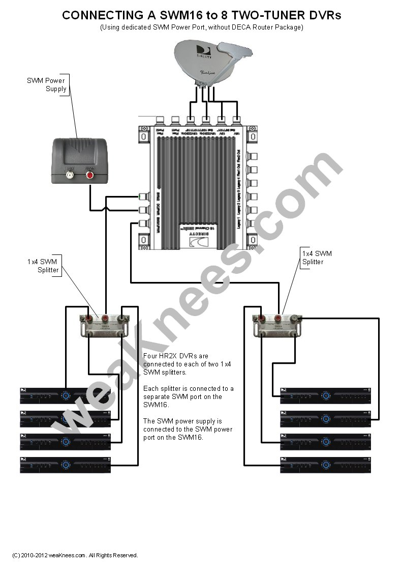 directv dvr wiring diagram led lights swm diagrams and resources a swm16 with 8 dvrs no deca router package