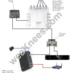 Directv Dvr Wiring Diagram Headlight Bulb Swm Diagrams And Resources A Swm8 With 1 Deca Router Package