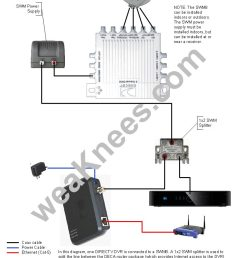 wiring a swm8 with 1 dvr and deca router package [ 793 x 1122 Pixel ]
