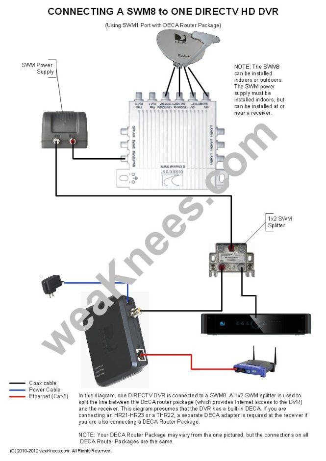 dvrs swm wiring diagram 2 dvrs wiring diagrams cars