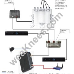 Directv Dvr Wiring Diagram 03 Ford Expedition Fuse Swm Diagrams And Resources A Swm8 With 2 Dvrs Deca Router Package