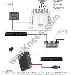 wiring a swm8 with 2 dvrs and deca router package wiring a directv  [ 793 x 1122 Pixel ]