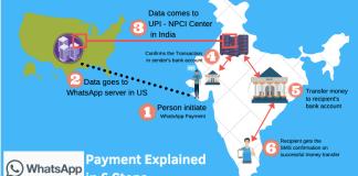 whatsapp-pay-upi-platform