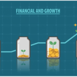 Tips For Invest Through SIP