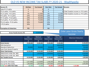 Income Tax Slabs Calculation FY 2020-21 – Which Tax Structure to Select?