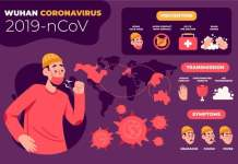 coronavirus market crash