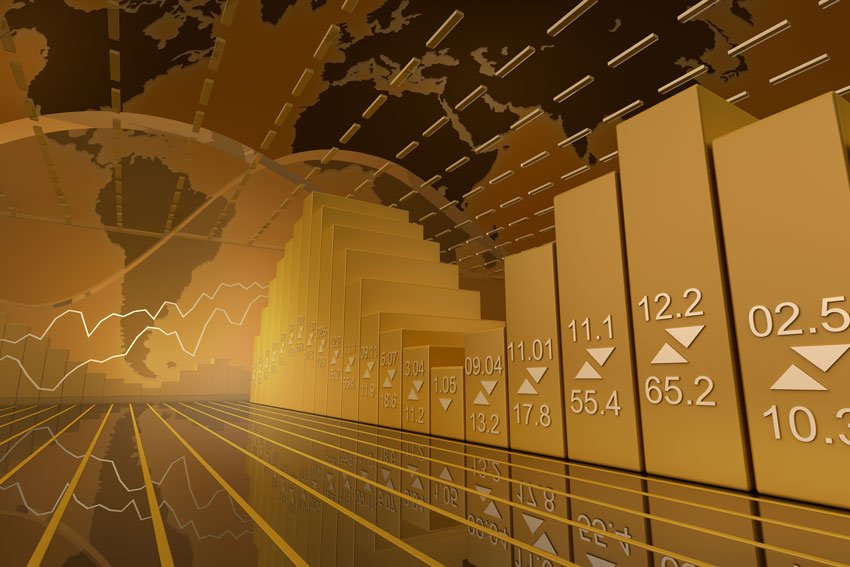 market cycles stocks gold