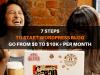7 steps to start wordpress blog