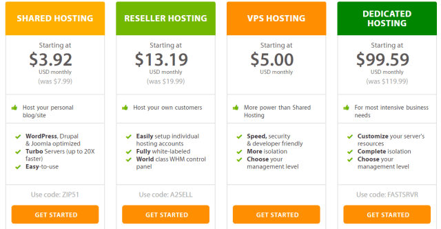 a2 web hosting plan