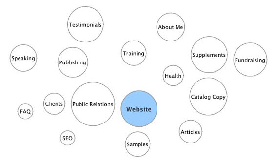Plan Your Freelance Website Content In Under an Hour