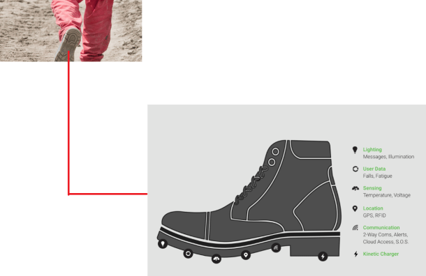Smart boots not only for construction workers but for adventurers