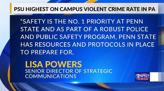 Psu Ranked 1 University In Pa For Most Violent Crimes