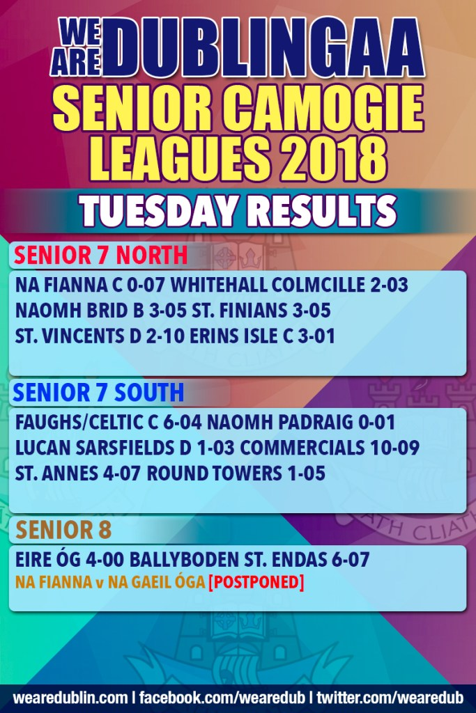 Senior Camogie Leagues Tuesday Results