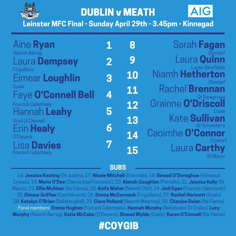 A list of the names of the Dublin team to play Meath in the Leinster Minor Ladies Football Championship