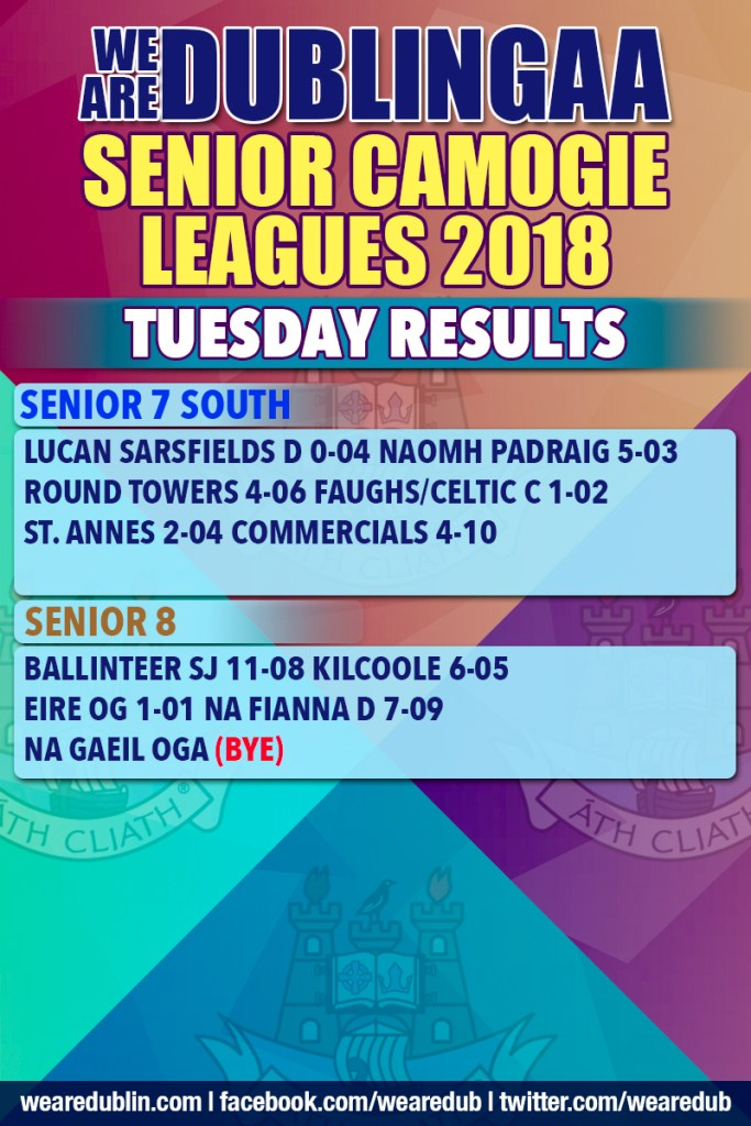 We Are Dublin GAA - Tuesday Results