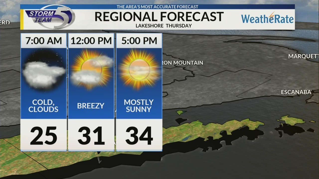 Regional Forecast Lakeshore 3-15