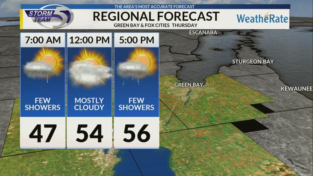 Regional Forecast: Green Bay/Valley 5/3/2018