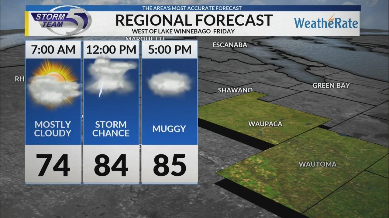 Regional Forecast: Central WI 7/13/2018