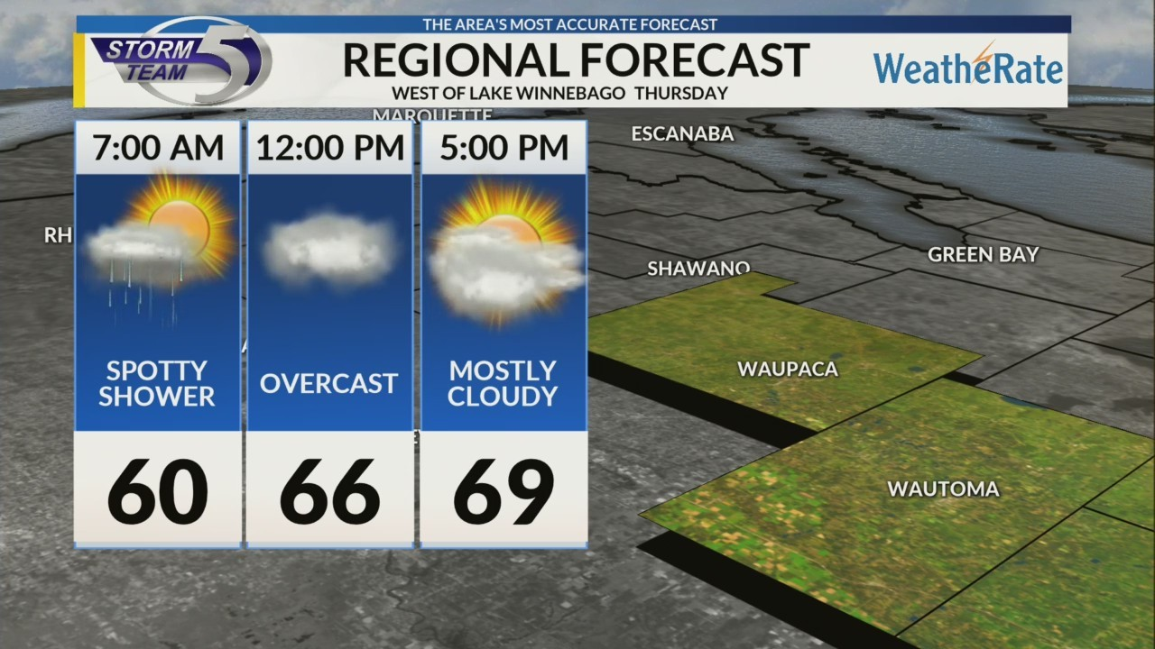 Regional Forecast: Central WI 8/2/2018
