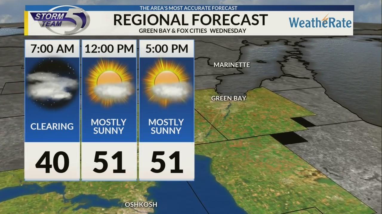 Regional Forecast: Green Bay/Valley 10/31/2018