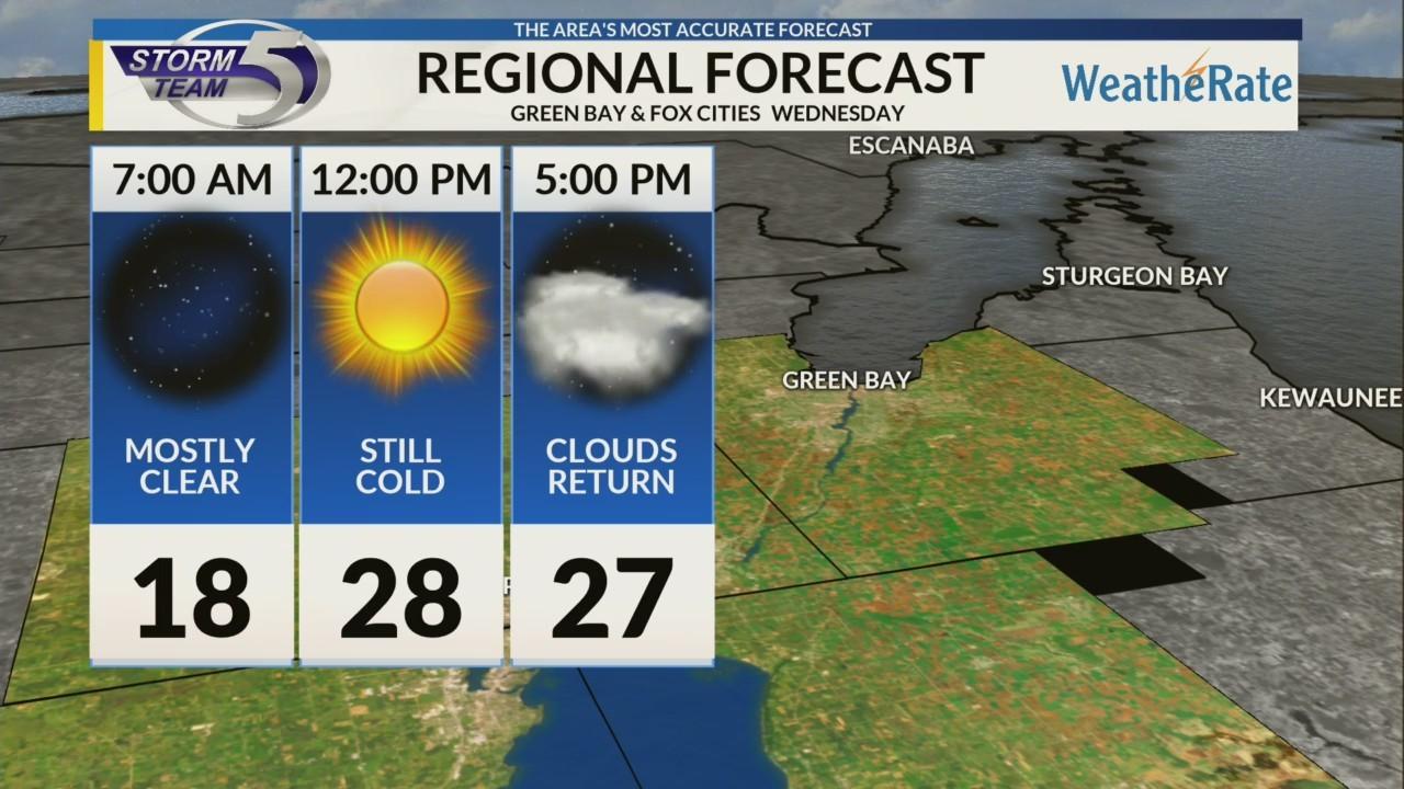 Regional Forecast Green Bay/Valley: 11/28/2018