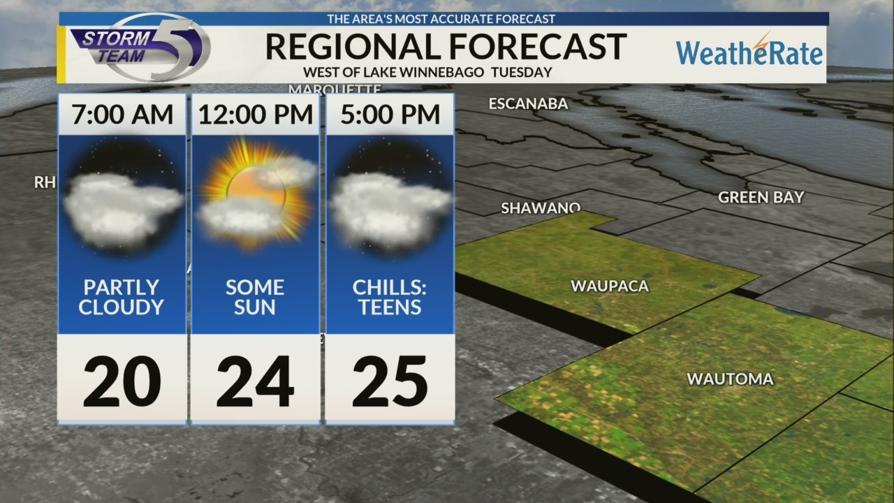 Regional Forecast: Areas West of Lake Winnebago 11/27
