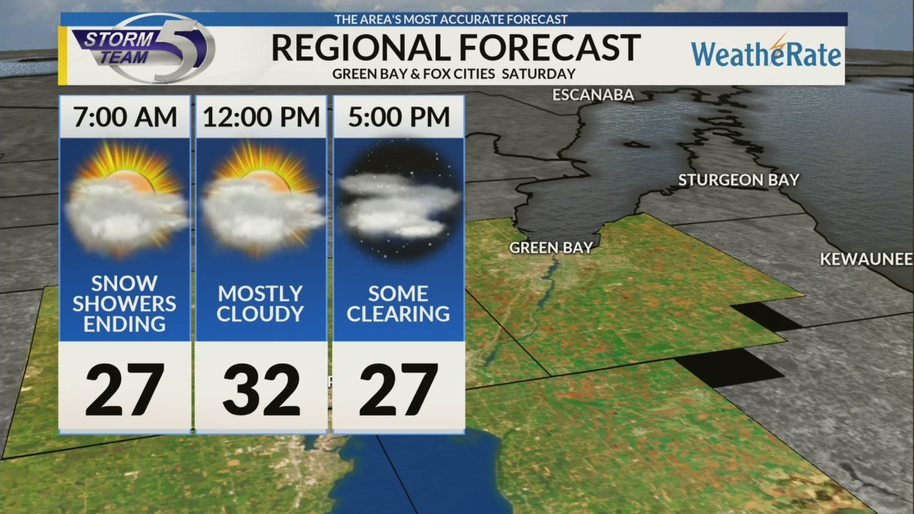 Regional Forecast: Green Bay/Valley 11/17/2018