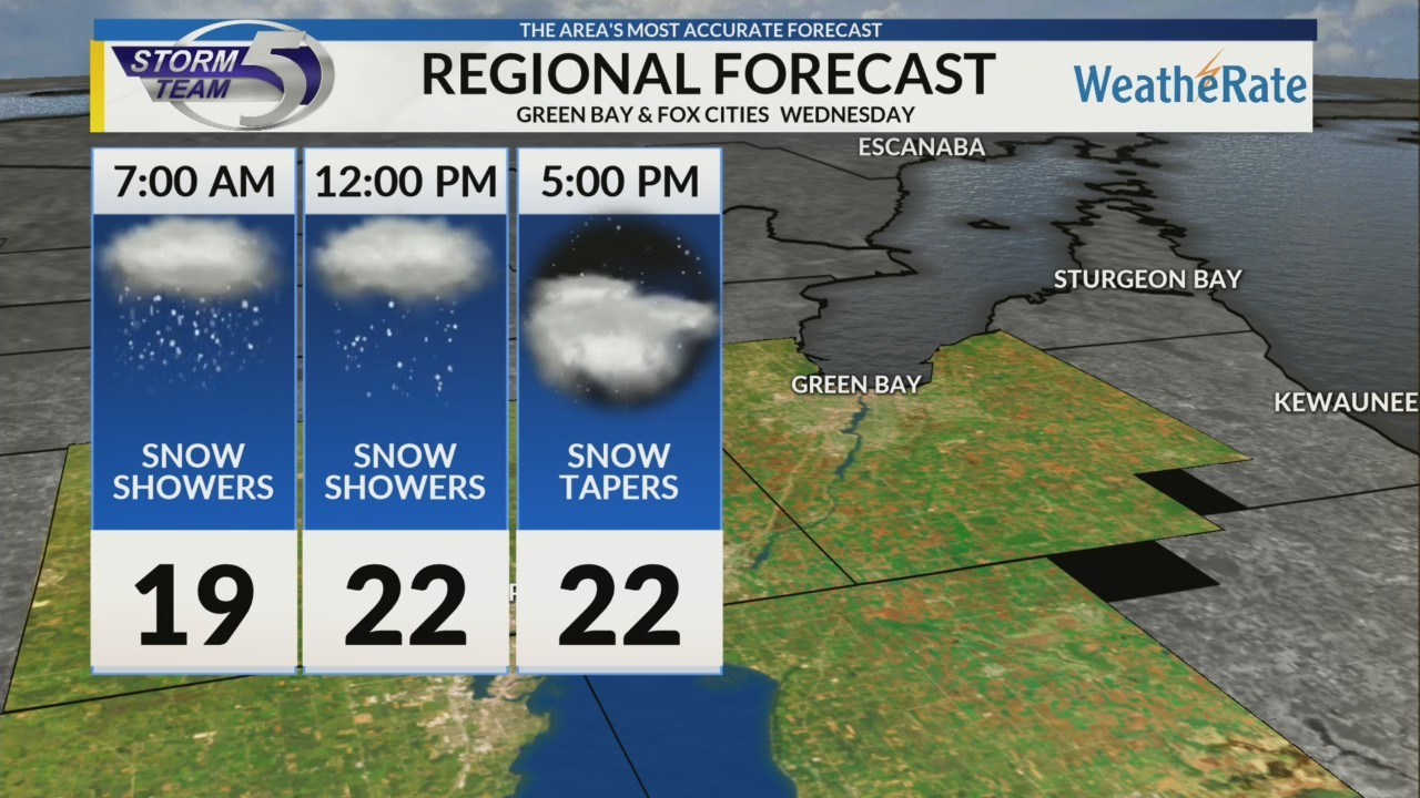 Regional Forecast: Green Bay and the Fox Cities 1/23