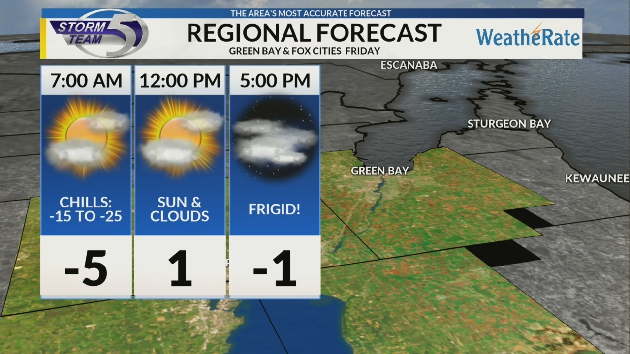 Regional Forecast: Green Bay and the Fox Cities 1/25