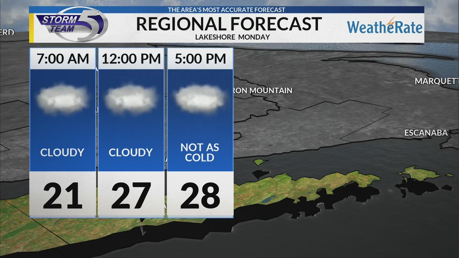 Regional Forecast: Lakeshore 2-11