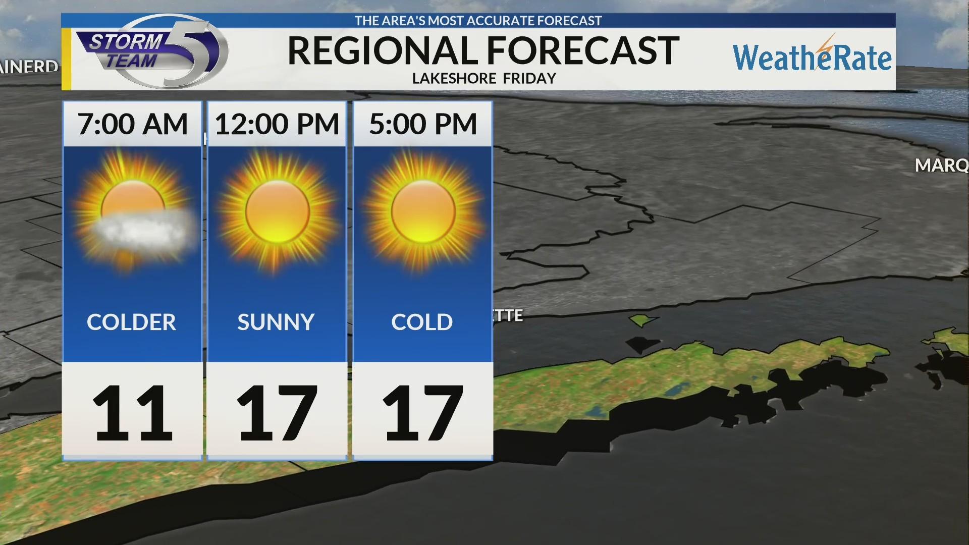 Regional Forecast: Lakeshore 2/15/2019