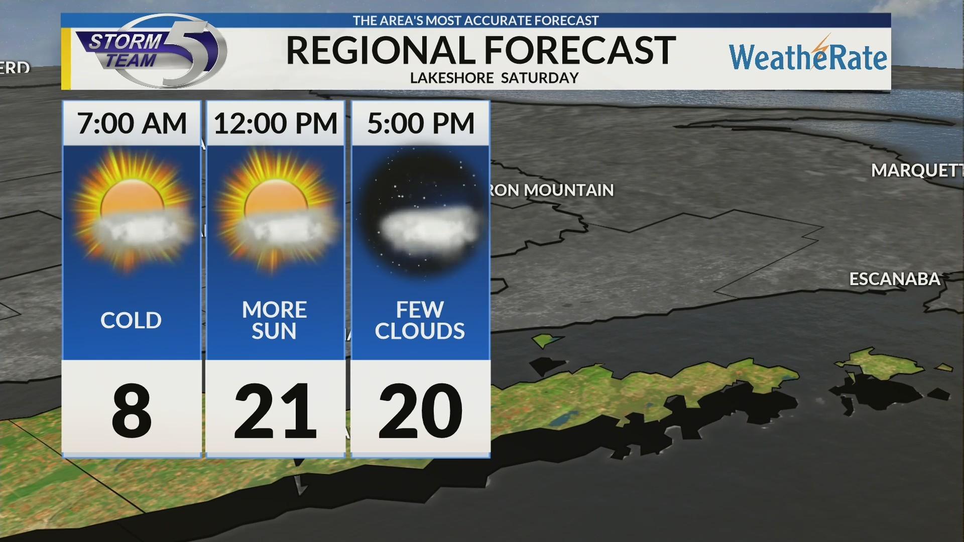Regional Forecast: Lakeshore 2/16/2019