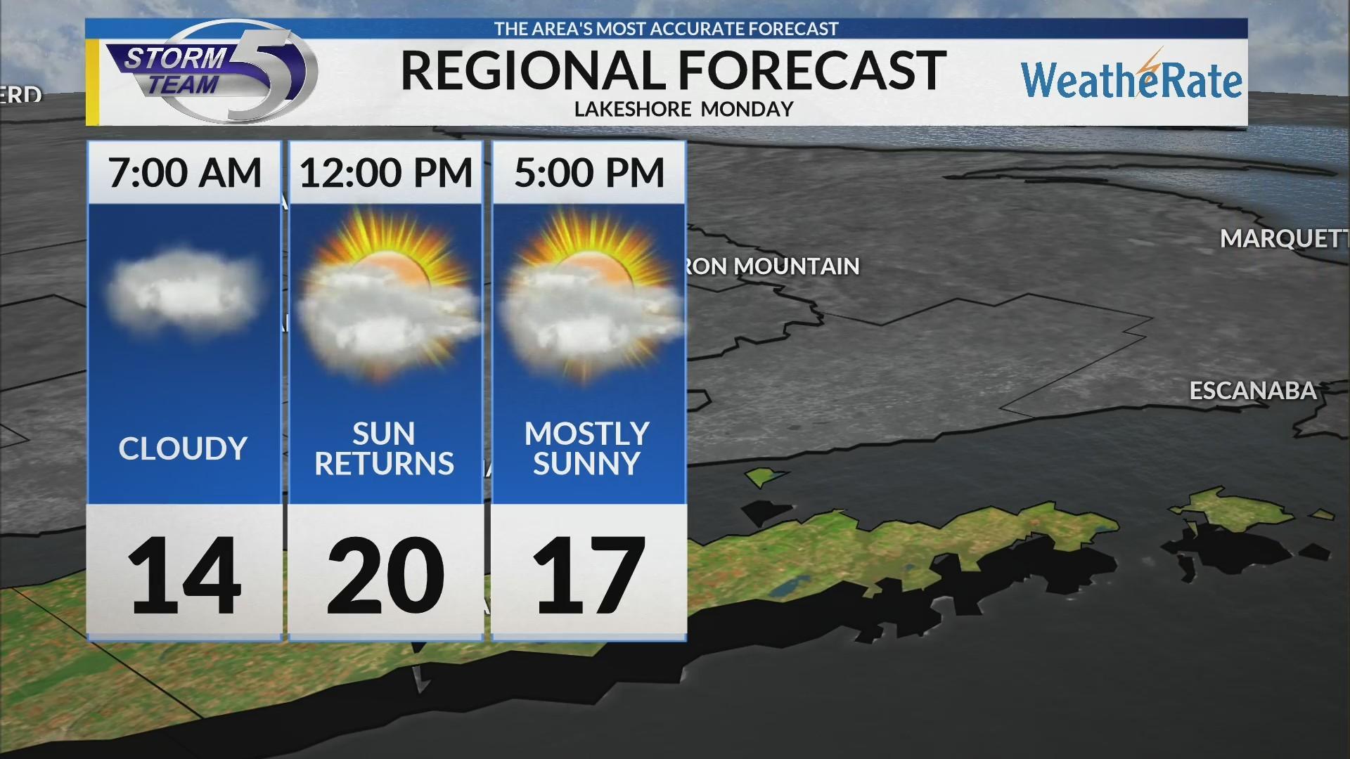 Regional Forecast: Lakeshore 2-18