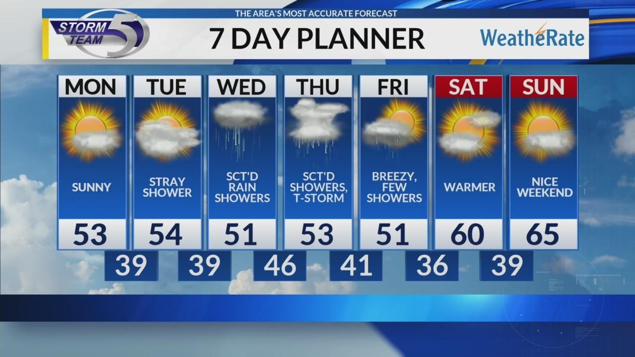 Monday Morning Forecast 4/15
