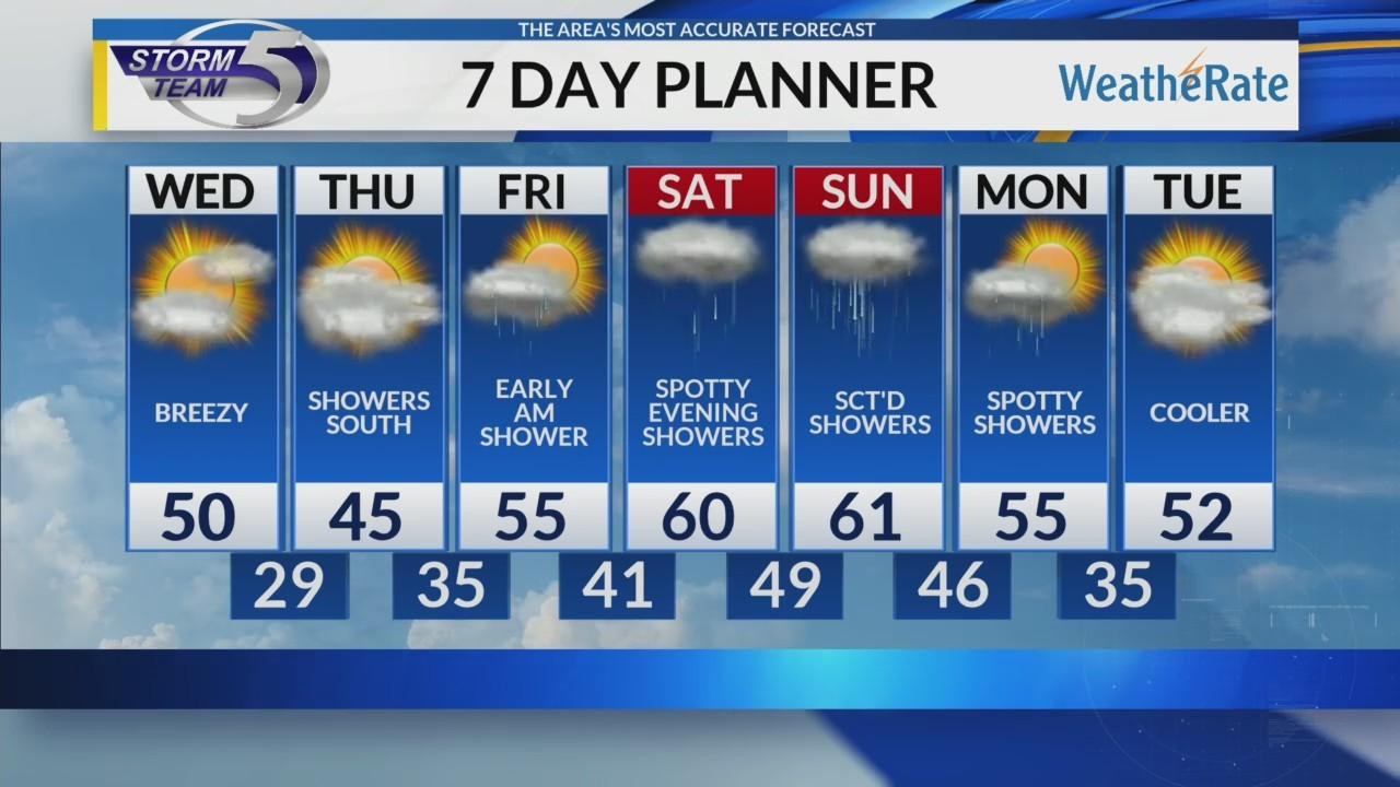 Wednesday Morning Forecast 4/3
